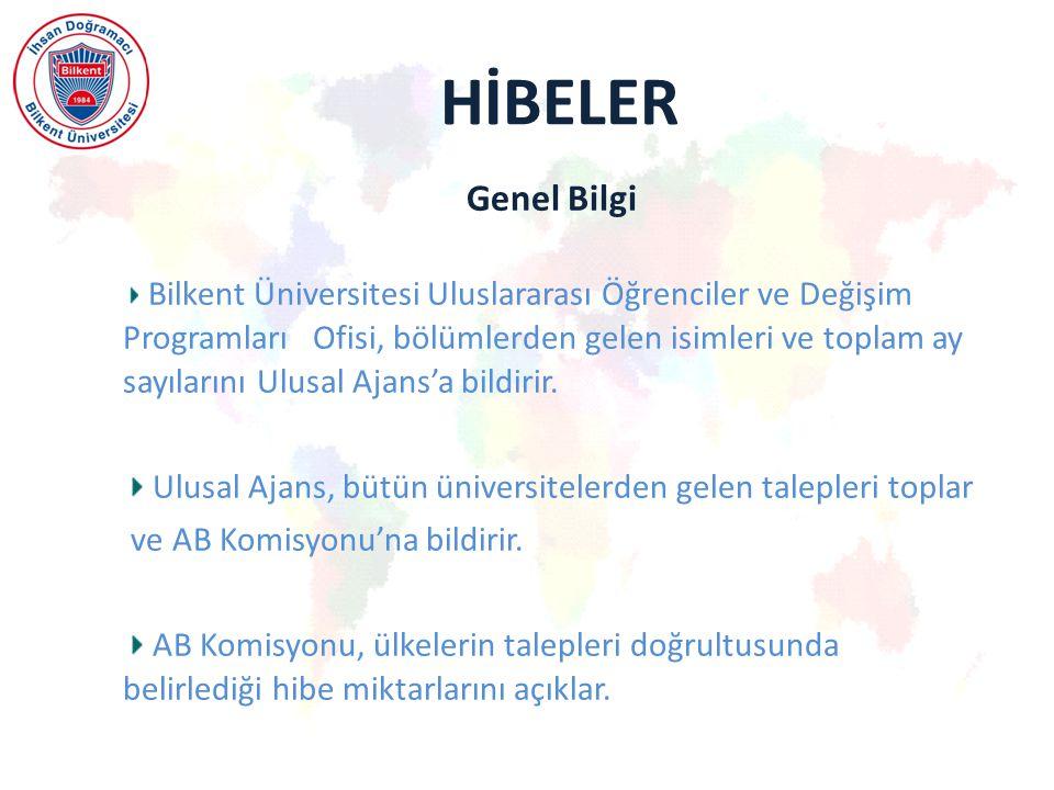 HİBELER Genel Bilgi Bilkent Üniversitesi Uluslararası Öğrenciler ve Değişim Programları Ofisi, bölümlerden gelen isimleri ve toplam ay sayılarını Ulusal Ajans'a bildirir.