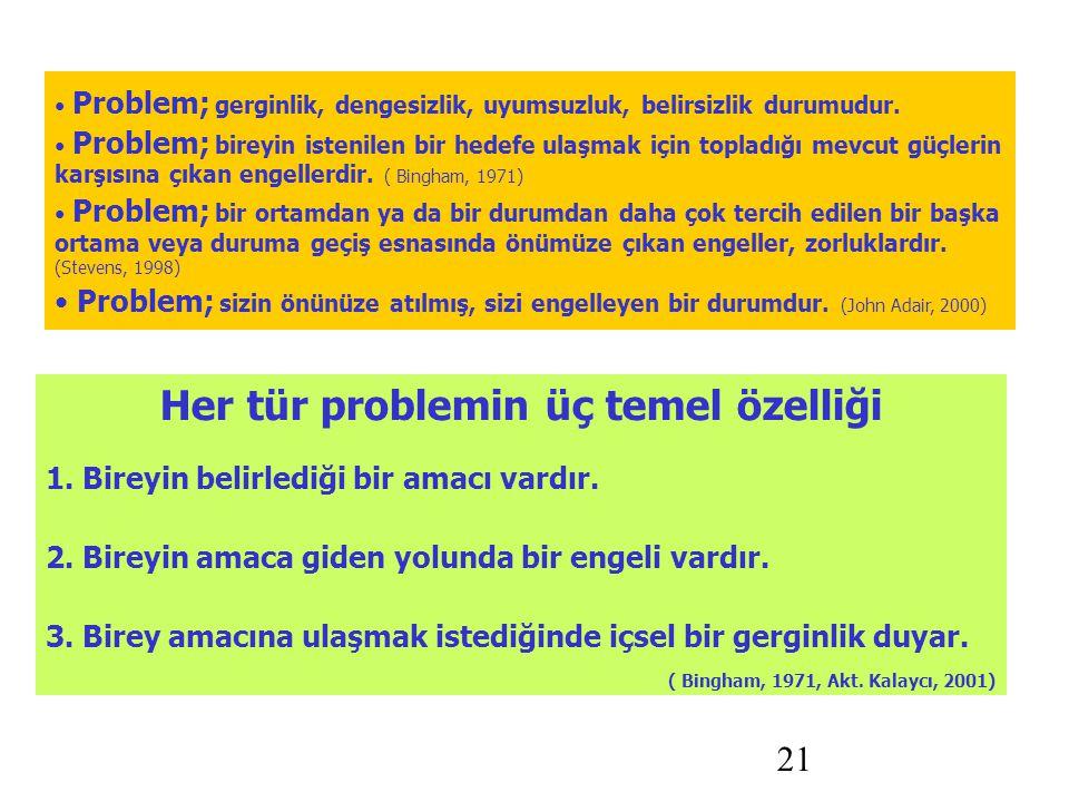 21 Problem; gerginlik, dengesizlik, uyumsuzluk, belirsizlik durumudur.