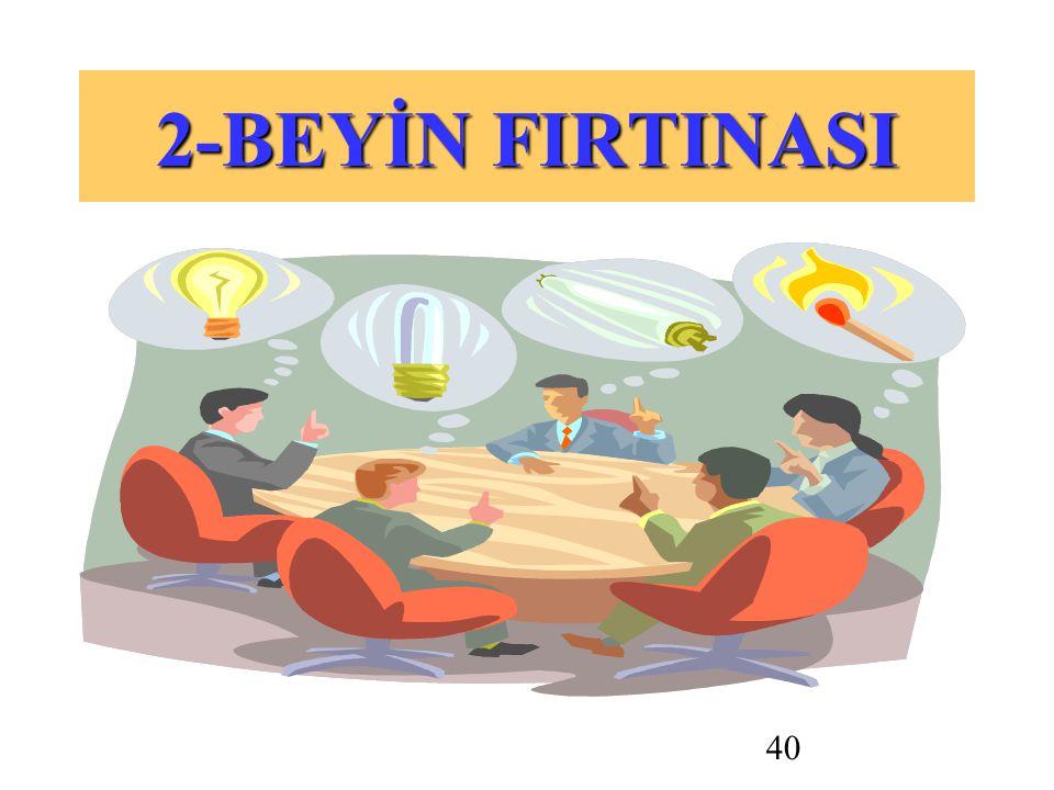 40 2-BEYİN FIRTINASI