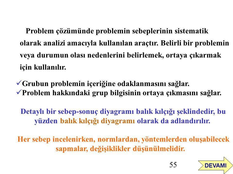 55 Problem çözümünde problemin sebeplerinin sistematik olarak analizi amacıyla kullanılan araçtır.
