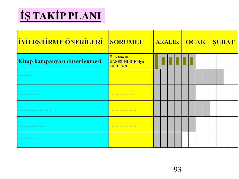 93 İŞ TAKİP PLANI