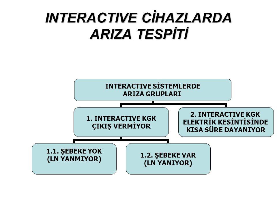 INTERACTIVE CİHAZLARDA ARIZA TESPİTİ INTERACTIVE SİSTEMLERDE ARIZA GRUPLARI 1.