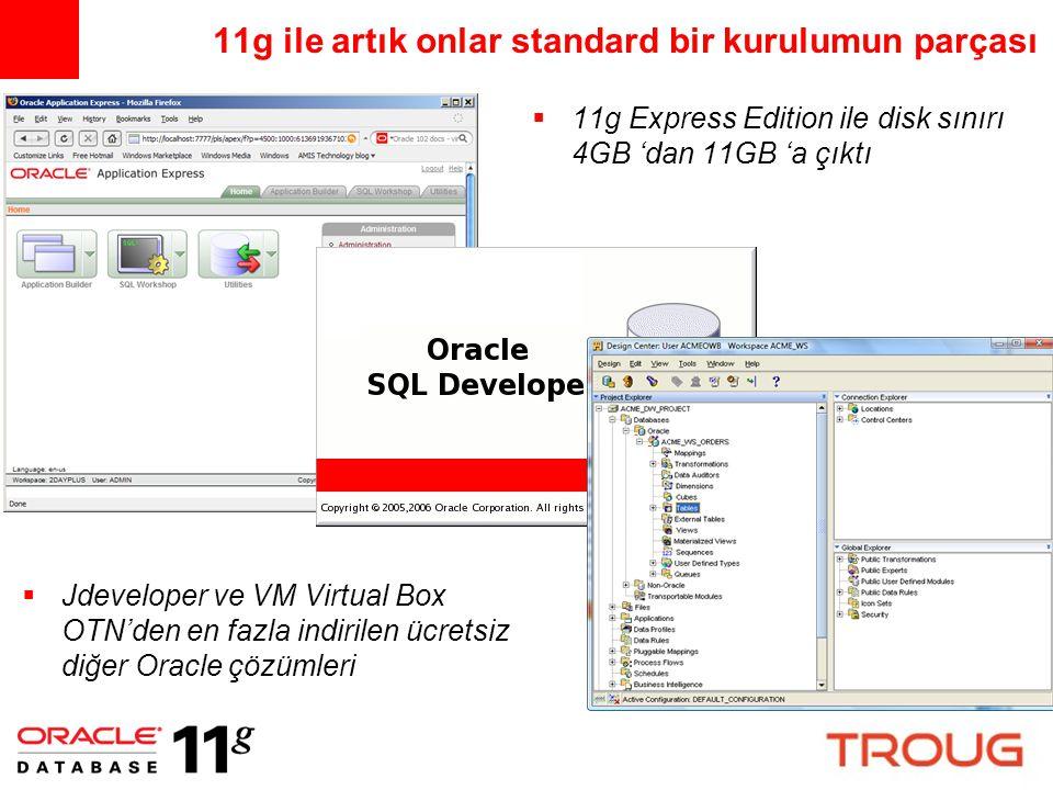 11g ile artık onlar standard bir kurulumun parçası  Jdeveloper ve VM Virtual Box OTN'den en fazla indirilen ücretsiz diğer Oracle çözümleri  11g Exp
