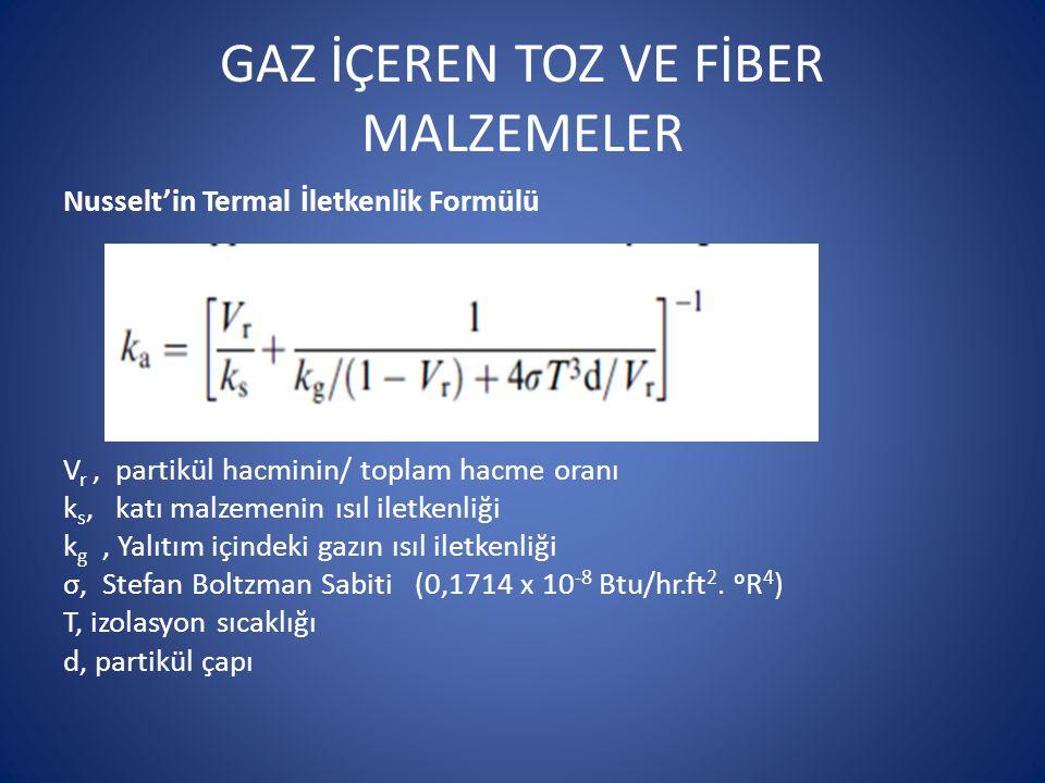 Nusselt'in Termal İletkenlik Formülü V r, partikül hacminin/ toplam hacme oranı k s, katı malzemenin ısıl iletkenliği k g, Yalıtım içindeki gazın ısıl