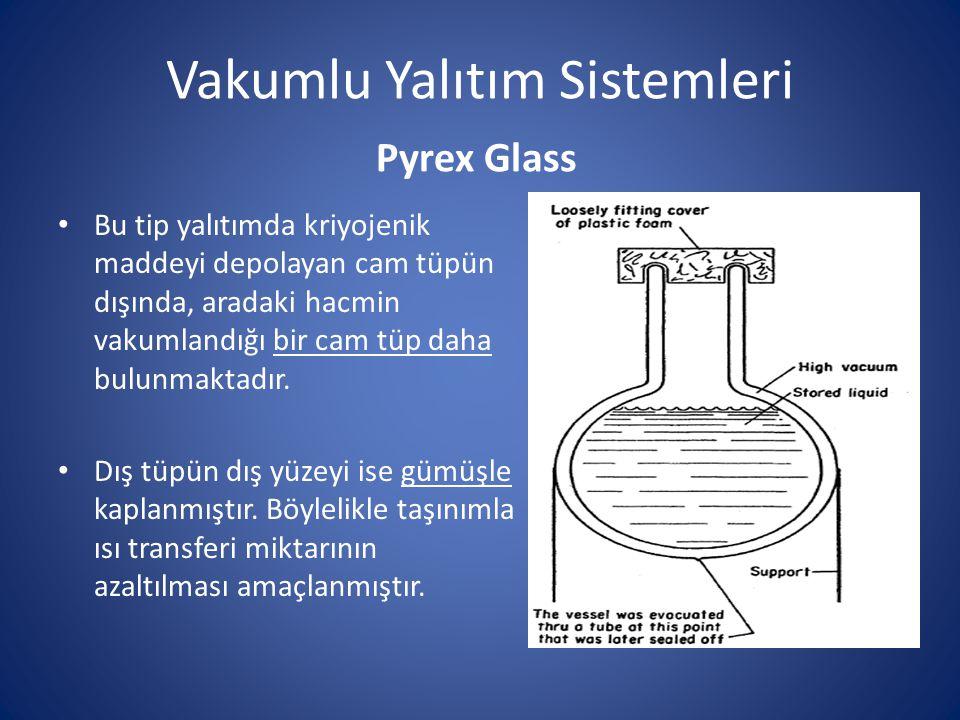 Vakumlu Yalıtım Sistemleri Pyrex Glass Bu tip yalıtımda kriyojenik maddeyi depolayan cam tüpün dışında, aradaki hacmin vakumlandığı bir cam tüp daha b