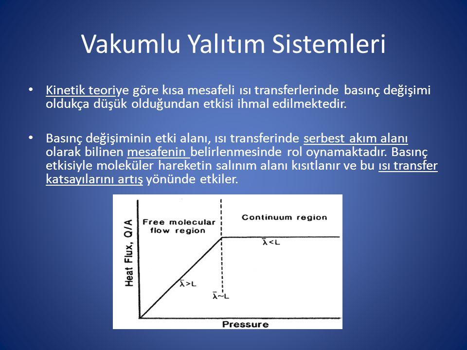 Vakumlu Yalıtım Sistemleri Kinetik teoriye göre kısa mesafeli ısı transferlerinde basınç değişimi oldukça düşük olduğundan etkisi ihmal edilmektedir.