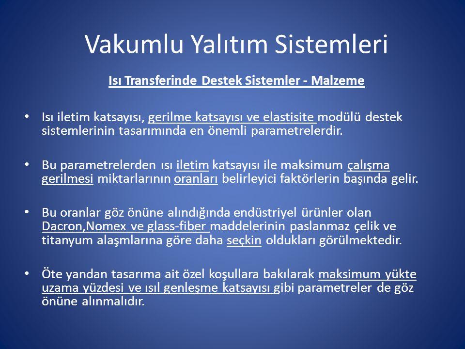 Vakumlu Yalıtım Sistemleri Isı Transferinde Destek Sistemler - Malzeme Isı iletim katsayısı, gerilme katsayısı ve elastisite modülü destek sistemlerin