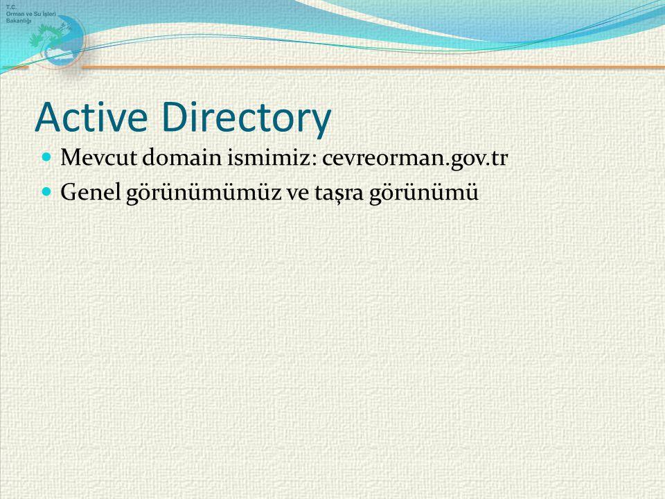 Active Directory Mevcut domain ismimiz: cevreorman.gov.tr Genel görünümümüz ve taşra görünümü