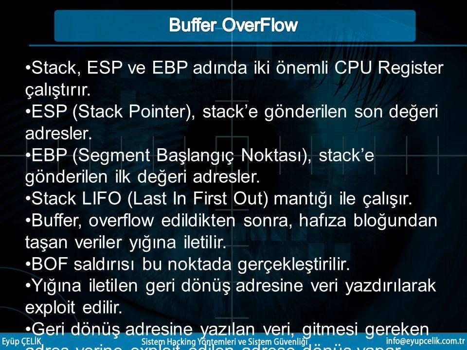 Stack, ESP ve EBP adında iki önemli CPU Register çalıştırır. ESP (Stack Pointer), stack'e gönderilen son değeri adresler. EBP (Segment Başlangıç Nokta