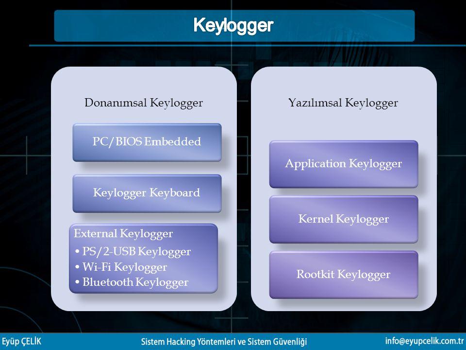 Donanımsal Keylogger PC/BIOS EmbeddedKeylogger Keyboard External Keylogger PS/2-USB Keylogger Wi-Fi Keylogger Bluetooth Keylogger Yazılımsal Keylogger