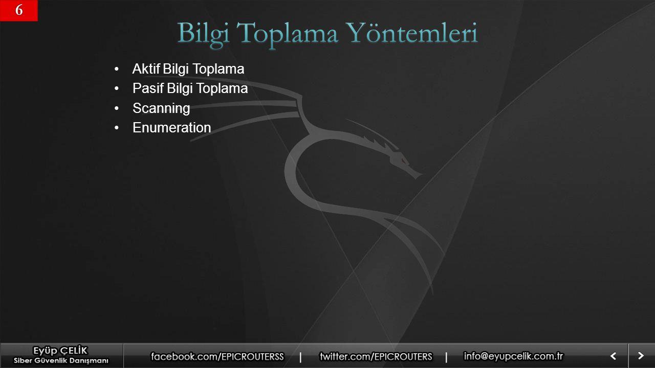 88 Malware Trojan SpywareKeylogger Dictionary Attack Brute-Force Attack Hybrid Attack