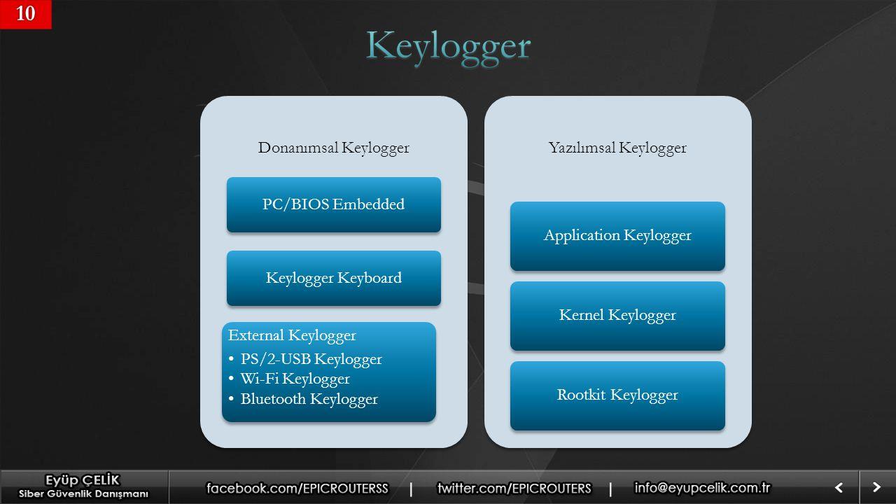 10 Donanımsal Keylogger PC/BIOS EmbeddedKeylogger Keyboard External Keylogger PS/2-USB Keylogger Wi-Fi Keylogger Bluetooth Keylogger Yazılımsal Keylogger Application KeyloggerKernel KeyloggerRootkit Keylogger