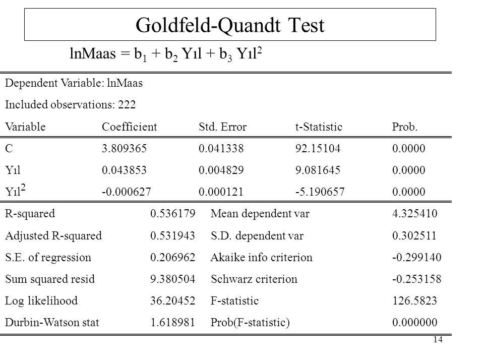 Goldfeld-Quandt Testi 1.Aşama H 0 : Eşit Varyans H 1 : Farklı Varyans 2.Aşama  = ? 3.Aşama F tab =? 4.Aşama H 0 hipotezi reddedilebilir F hes > F tab