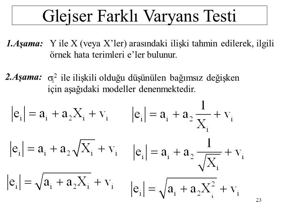 Breusch – Pagan Testi 3.Aşama RBD = 4.59 4.Aşama 5.Aşama H 0 : a 2 = a 3 =…..=a m = 0 (Eşit varyans) H 1 : En az biri sıfırdan farklıdır. (Farklı vary
