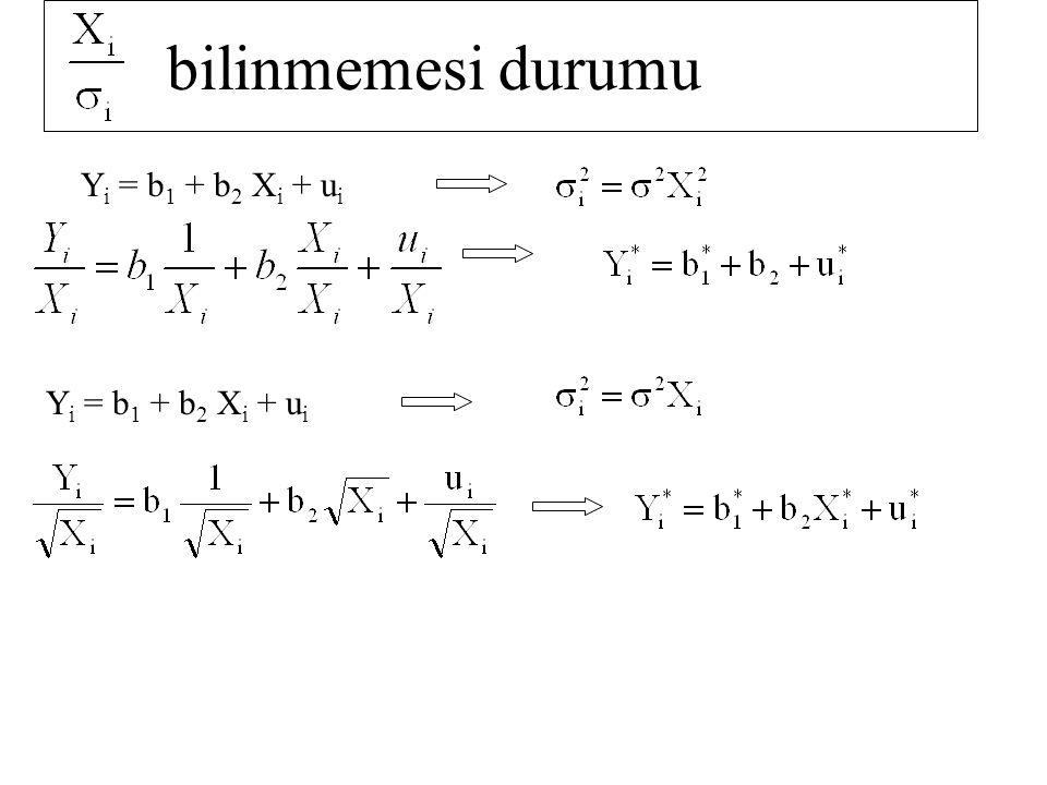 Park Testi 1.Aşama: 2.Aşama: H 0 :  = 0 (Eşit Varyans) H 0 :  ≠ 0 (Farklı Varyans) 3.Aşama: t tab = t 32-2=30, 0.05 = 2.042 t hes < t tab H 0 redded