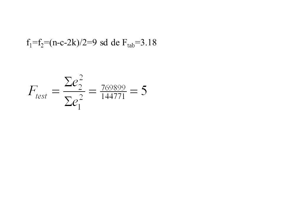 (189.4)(0.015) (709.8) (0.02)