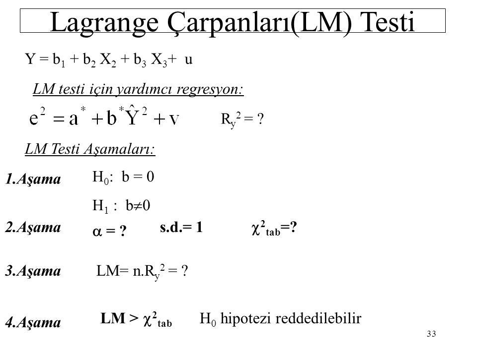 White Testi lnMaaş = 3.8094 + 0.0439yıl - 0.0006 yıl 2 White Testi için yardımcı regresyon: 1.Aşama 2.Aşama  = 0.05 3.Aşama 4.Aşama H 0 : a 2 = a 3 = a 4 = a 5 =0 ; H 1 : a i 'lerin en az bir tanesi anlamlıdır s.d.=5-1=4  2 tab =9.4877 W= n.R y 2 = 222(0.0901)= 20.0022 W >  2 tab H 0 hipotezi reddedilebilir e 2 = -0.0018 + 0.0002 Yıl + 0.0007 Yıl 2 - 0.00003 Yıl 3 + 0.0000004Yıl 4 R y 2 = 0.0901 32