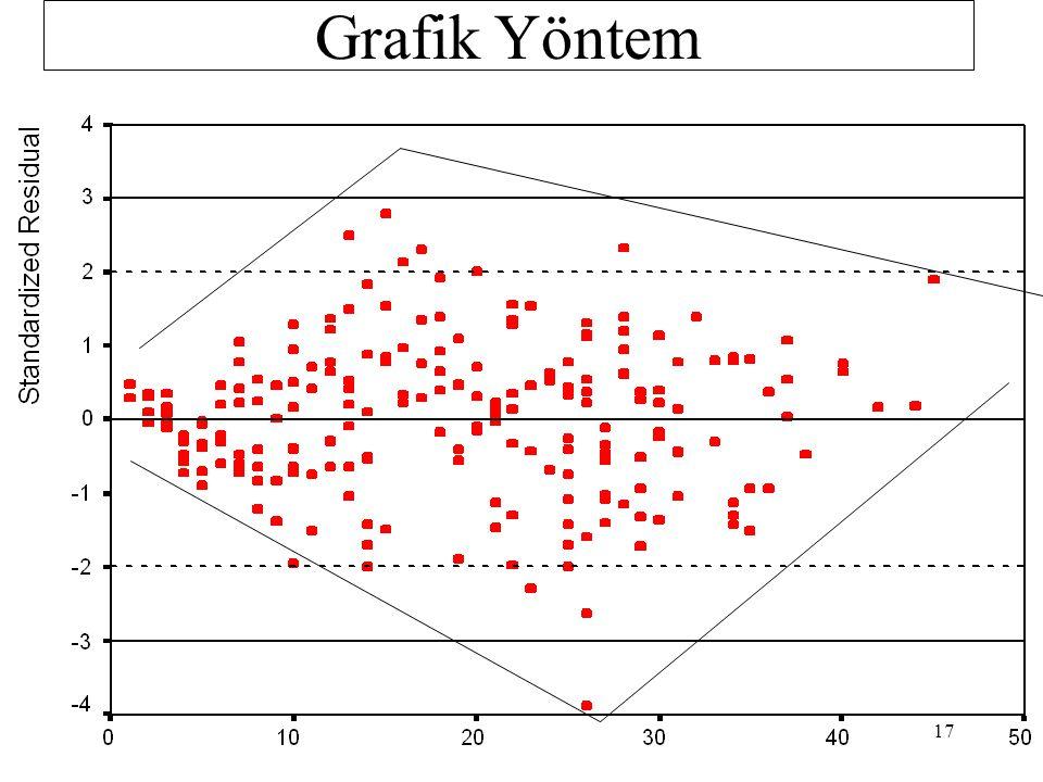 Grafik Yöntem 16