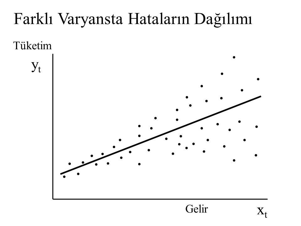 Farklı Varyans Var(u i  X i ) = Var(u i ) = E(u i 2 ) =  i 2  Farklı Varyans Hata Zaman 5