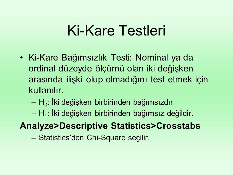 Ki-Kare Testleri Ki-Kare Bağımsızlık Testi: Nominal ya da ordinal düzeyde ölçümü olan iki değişken arasında ilişki olup olmadığını test etmek için kullanılır.