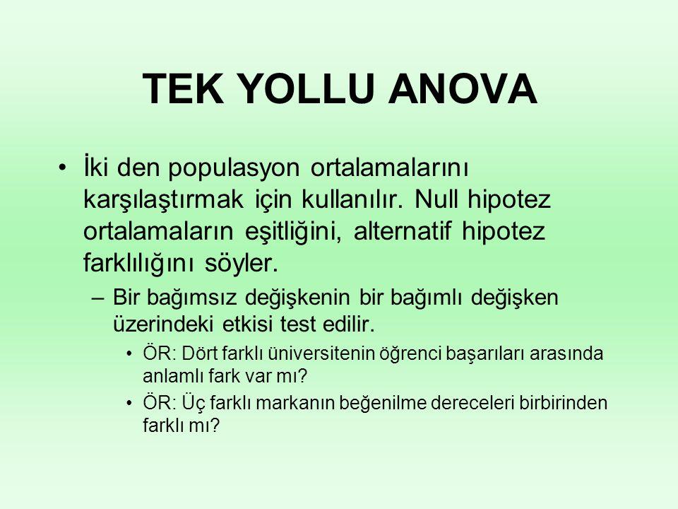 TEK YOLLU ANOVA İki den populasyon ortalamalarını karşılaştırmak için kullanılır.