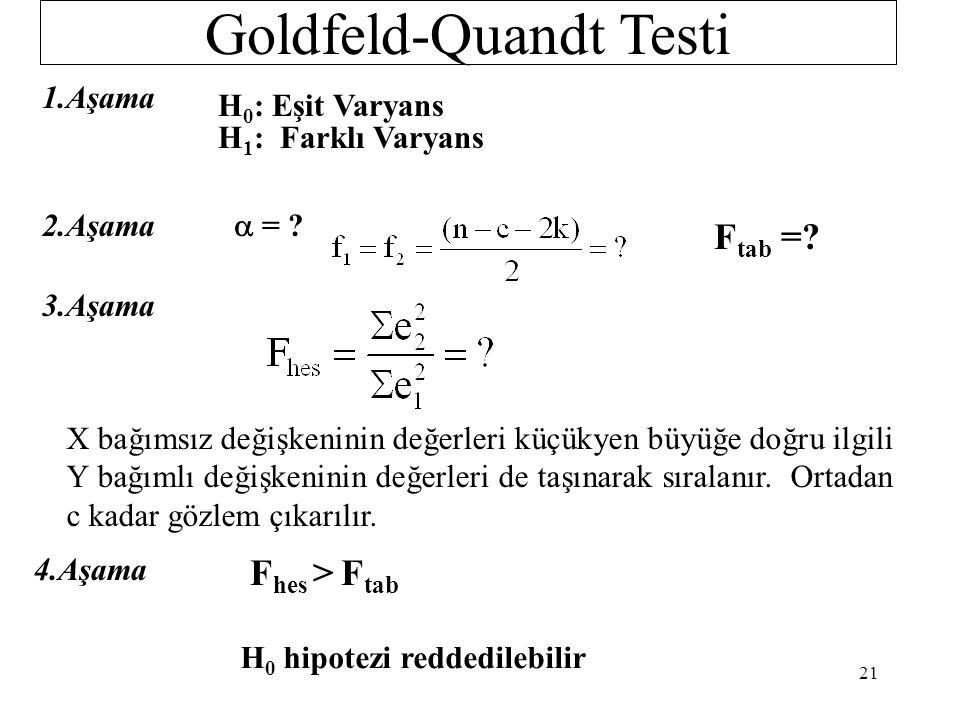 Y X 2s X 3... X k Y = b 1 + b 2 X 2 + b 3 X 3 +... + b k X k + u I.Alt Örnek n 1 II.Alt Örnek n 2 Çıkarılan Gözlemler Y I = b 11 + b 21 X 2 + b 31 X 3
