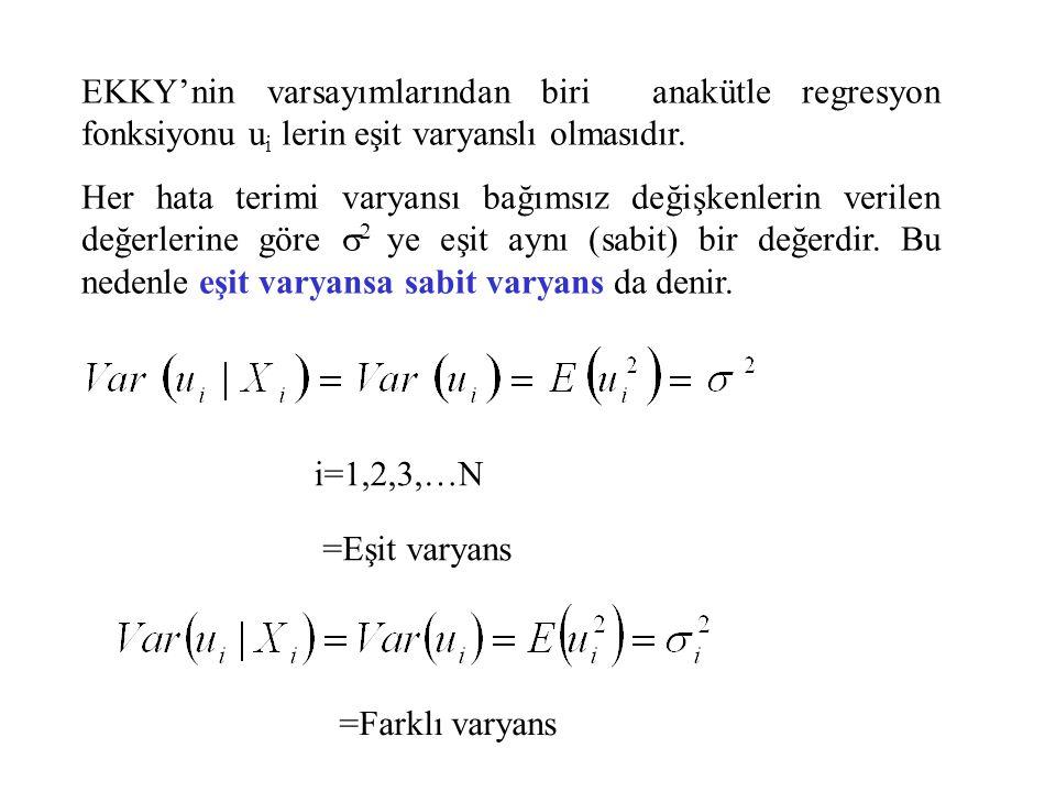 Lagrange Çarpanları(LM) Testi lnmaaş = 3.8094 + 0.0439yıl - 0.0006 yıl 2 LM Testi için yardımcı regresyon: 1.Aşama 2.Aşama  = 0.05 3.Aşama 4.Aşama H 0 : b = 0 H 1 : b  0 s.d.=1  2 tab =3.84146 LM= n.R y 2 = 222(0.0537)= 11.9214 LM >  2 tab H 0 hipotezi reddedilebilir e 2 = -0.2736 + 0.0730 (lnmaas-tah) 2 R y 2 = 0.0537 43