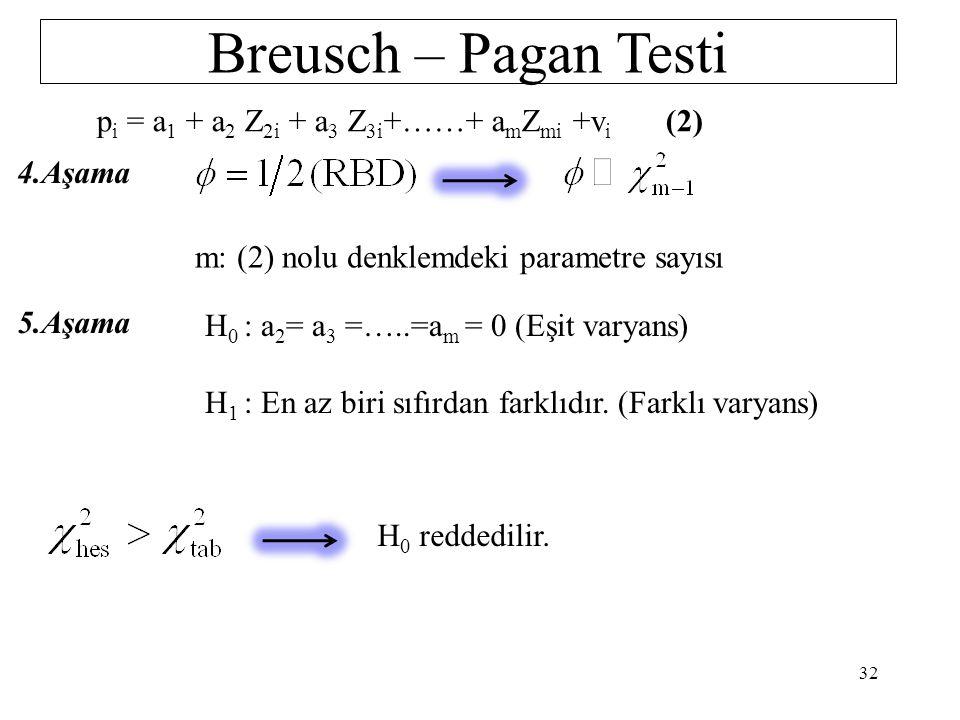 Breusch – Pagan Testi Y i = b 1 + b 2 X 2i + b 3 X 3i +……+ b k X ki +u i (1) 1.Aşama (1) Nolu denklem EKKY ile tahmin edilip. e 1. e 2. …..e n örnek h