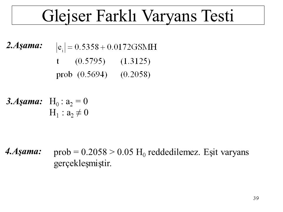 Glejser Farklı Varyans Testi 1.Aşama: YıllarGSMHITetYıllarGSMHITet 1971 16.40200 1.171000 5.317850 1981 69.24600 8.933000-1.520700 1972 20.69800 1.563