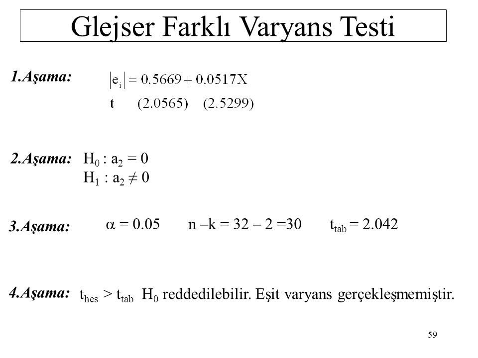 Breusch – Pagan Testi 3.Aşama RBD = 13.12 4.Aşama 5.Aşama H 0 : a 2 = a 3 =…..=a m = 0 (Eşit varyans) H 1 : En az biri sıfırdan farklıdır. (Farklı var