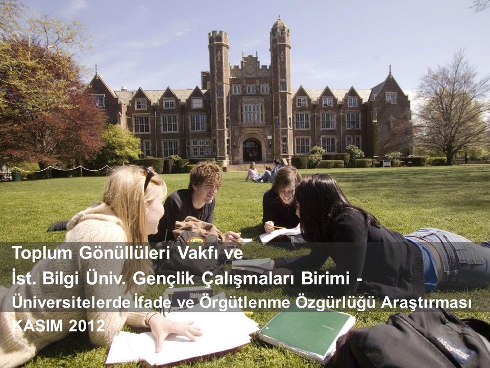 12 GfK TürkiyeÜniversitelerde İfade ve Örgütlenme Özgürlüğü AraştırmasıAralık 2011 © GfK 2012 Üniversitelerde İfade ve Örgütlenme Özgürlüğü Araştırması| Aralık 2011 3.1 Üniversitede yararlanılan olanaklar
