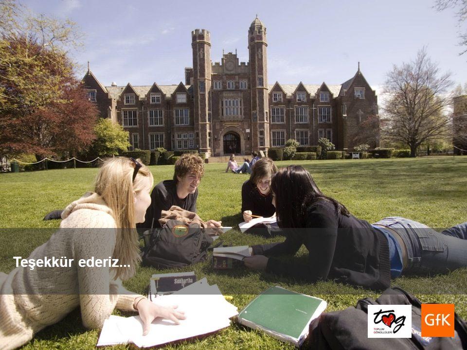 40 GfK TürkiyeÜniversitelerde İfade ve Örgütlenme Özgürlüğü AraştırmasıAralık 2011 © GfK 2012 Üniversitelerde İfade ve Örgütlenme Özgürlüğü Araştırması| Aralık 2011 Teşekkür ederiz...