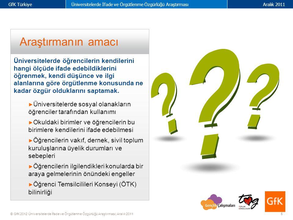 5 GfK TürkiyeÜniversitelerde İfade ve Örgütlenme Özgürlüğü AraştırmasıAralık 2011 © GfK 2012 Üniversitelerde İfade ve Örgütlenme Özgürlüğü Araştırması| Aralık 2011 Araştırmanın amacı Üniversitelerde öğrencilerin kendilerini hangi ölçüde ifade edebildiklerini öğrenmek, kendi düşünce ve ilgi alanlarına göre örgütlenme konusunda ne kadar özgür olduklarını saptamak.