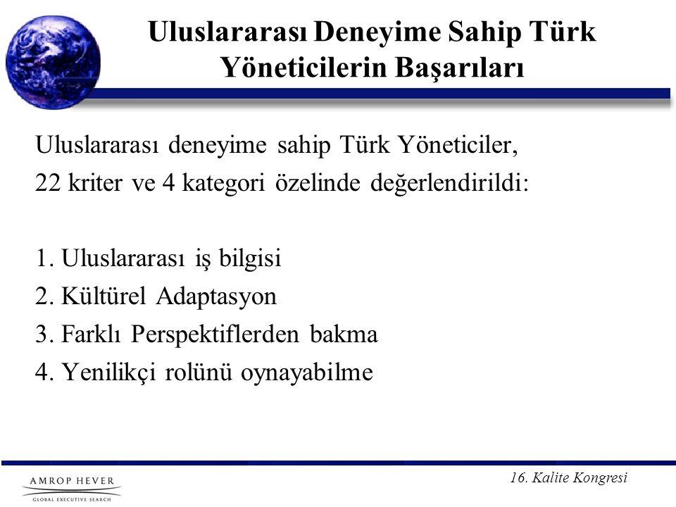 16. Kalite Kongresi Uluslararası Deneyime Sahip Türk Yöneticilerin Başarıları Uluslararası deneyime sahip Türk Yöneticiler, 22 kriter ve 4 kategori öz