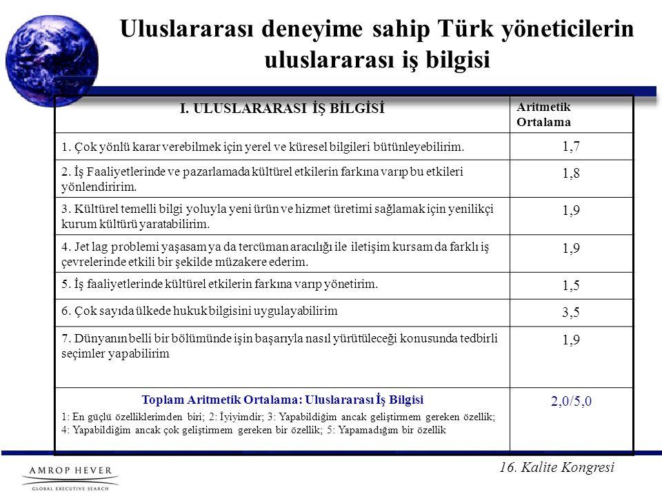 16.Kalite Kongresi Uluslararası deneyime sahip Türk yöneticilerin uluslararası iş bilgisi I.