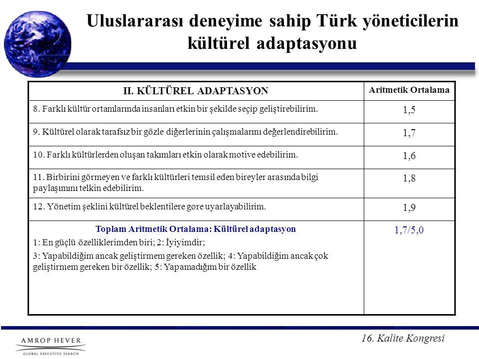 16.Kalite Kongresi Uluslararası deneyime sahip Türk yöneticilerin kültürel adaptasyonu II.
