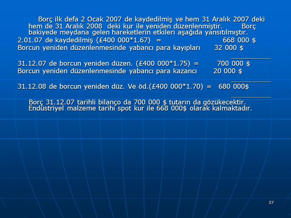 27 Borç ilk defa 2 Ocak 2007 de kaydedilmiş ve hem 31 Aralık 2007 deki hem de 31 Aralık 2008 deki kur ile yeniden düzenlenmiştir. Borç bakiyede meydan