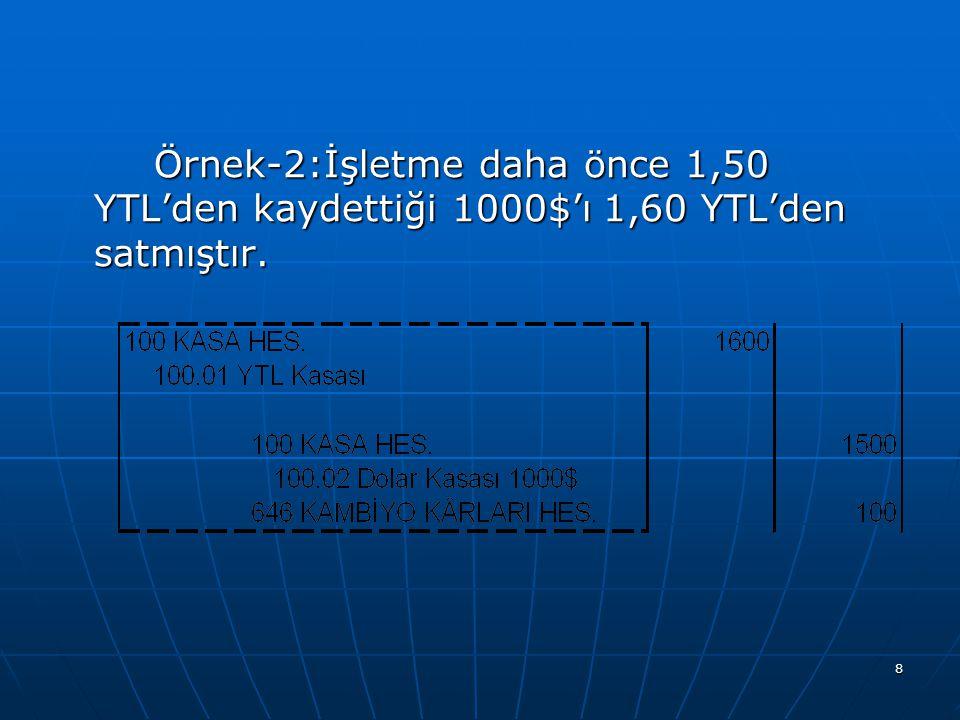 29 UYGULAMA 2 Türkiye'de faaliyet gösteren A firması 10 Kasım 2005 tarihinde 2000 dolarlık mal ithal etmiştir.