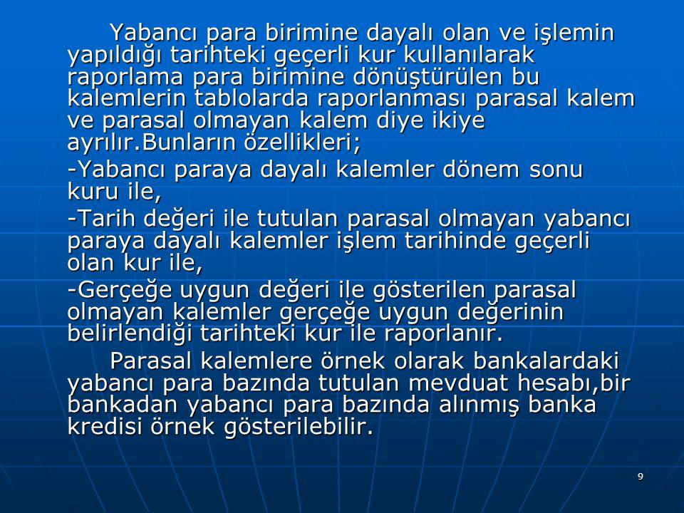 20 Yabancı Ülkelerdeki Faaliyetlerin Sınıflandırılmasındaki Değişiklik Yabancı ülkelerdeki faaliyetlerin sınıflandırılmasında bir değişiklik olduğu taktirde,değişikliğin olduğu tarihten itibaren yeni sınıflandırmaya göre Türk Lirasına dönüştürme yöntemi uygulanır.