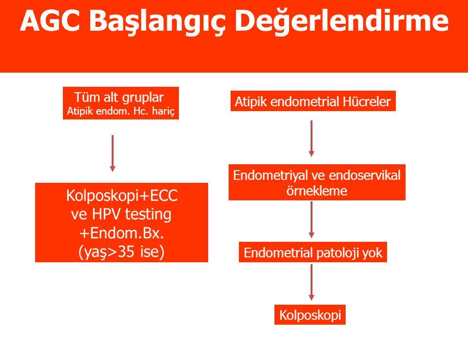 Tüm alt gruplar Atipik endom. Hc. hariç Kolposkopi+ECC ve HPV testing +Endom.Bx. (yaş>35 ise) Atipik endometrial Hücreler Endometriyal ve endoservikal