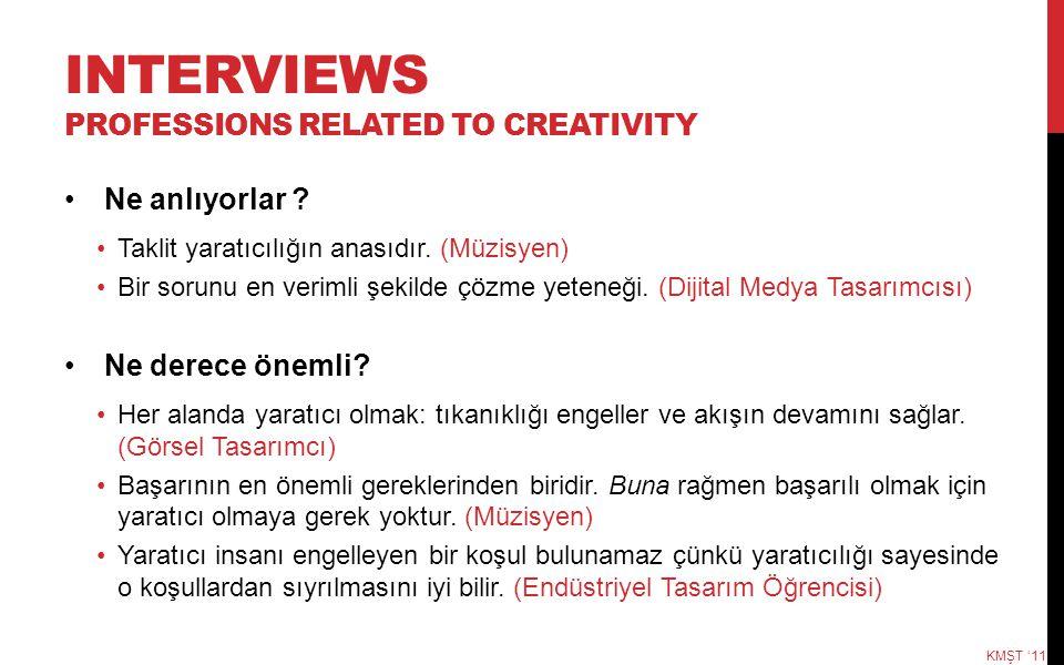 INTERVIEWS PROFESSIONS RELATED TO CREATIVITY Ne anlıyorlar ? Taklit yaratıcılığın anasıdır. (Müzisyen) Bir sorunu en verimli şekilde çözme yeteneği. (