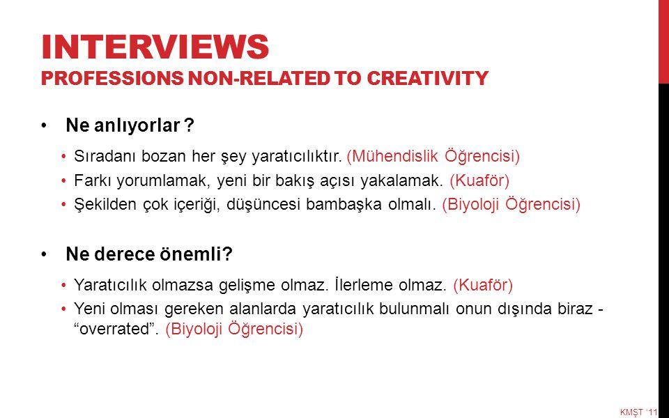 INTERVIEWS PROFESSIONS NON-RELATED TO CREATIVITY Ne anlıyorlar ? Sıradanı bozan her şey yaratıcılıktır. (Mühendislik Öğrencisi) Farkı yorumlamak, yeni
