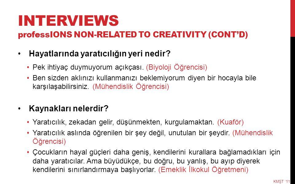 INTERVIEWS professIONS NON-RELATED TO CREATIVITY (CONT'D) Hayatlarında yaratıcılığın yeri nedir? Pek ihtiyaç duymuyorum açıkçası. (Biyoloji Öğrencisi)