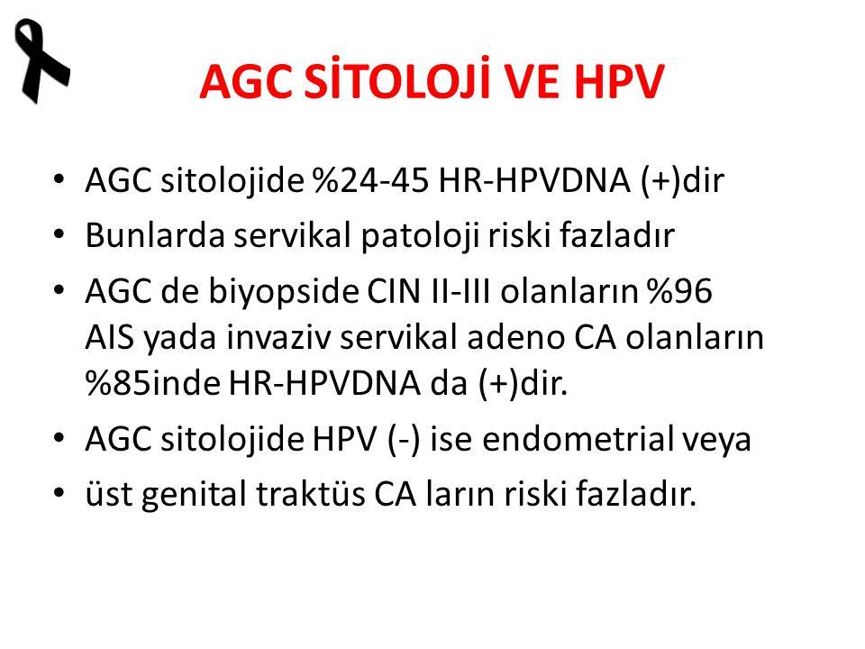 AGC SİTOLOJİ VE HPV AGC sitolojide %24-45 HR-HPVDNA (+)dir Bunlarda servikal patoloji riski fazladır AGC de biyopside CIN II-III olanların %96 AIS yada invaziv servikal adeno CA olanların %85inde HR-HPVDNA da (+)dir.