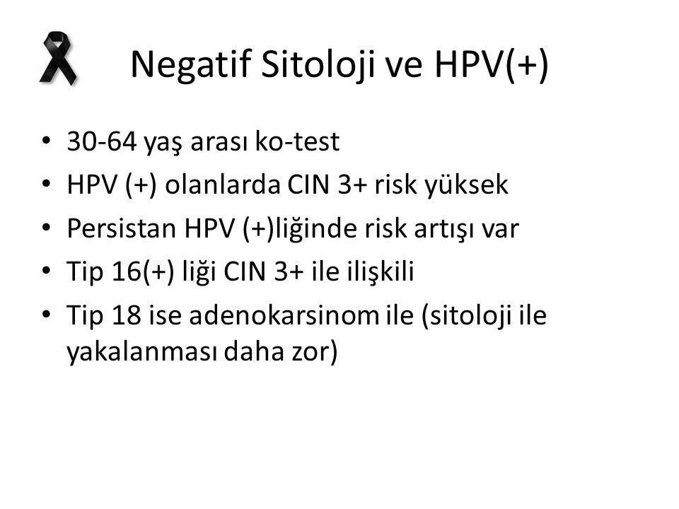 Negatif Sitoloji ve HPV(+) 30-64 yaş arası ko-test HPV (+) olanlarda CIN 3+ risk yüksek Persistan HPV (+)liğinde risk artışı var Tip 16(+) liği CIN 3+ ile ilişkili Tip 18 ise adenokarsinom ile (sitoloji ile yakalanması daha zor)