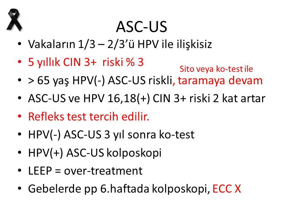 ASC-US Vakaların 1/3 – 2/3'ü HPV ile ilişkisiz 5 yıllık CIN 3+ riski % 3 > 65 yaş HPV(-) ASC-US riskli, taramaya devam ASC-US ve HPV 16,18(+) CIN 3+ riski 2 kat artar Refleks test tercih edilir.