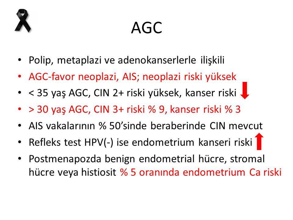 AGC Polip, metaplazi ve adenokanserlerle ilişkili AGC-favor neoplazi, AIS; neoplazi riski yüksek < 35 yaş AGC, CIN 2+ riski yüksek, kanser riski > 30 yaş AGC, CIN 3+ riski % 9, kanser riski % 3 AIS vakalarının % 50'sinde beraberinde CIN mevcut Refleks test HPV(-) ise endometrium kanseri riski Postmenapozda benign endometrial hücre, stromal hücre veya histiosit % 5 oranında endometrium Ca riski