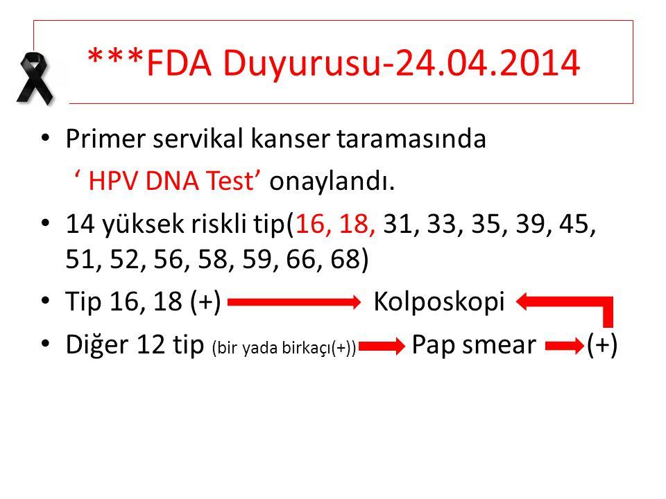 Tarama 30-64 yaş arası Ko-test (Sitoloji + HPV DNA) 5 yılda bir Tarama öyküsü normal olanlarda CIN III+ riski8/10000 Saslow D, CA Cancer J Clin 2012; 62: 147-72 Moyer VA, Ann Intern Med 2012;156:880-91 Katki HA, J Lower Genit Tract Dis 2013; 17:S28-35