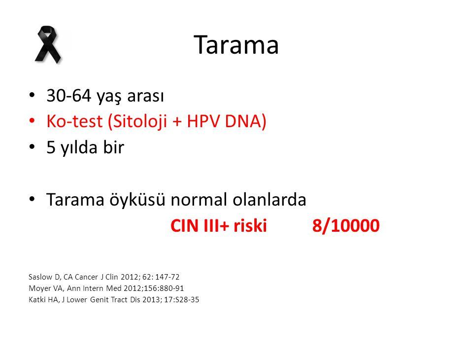 Tarama 30-64 yaş arası Ko-test (Sitoloji + HPV DNA) 5 yılda bir Tarama öyküsü normal olanlarda CIN III+ riski8/10000 Saslow D, CA Cancer J Clin 2012;