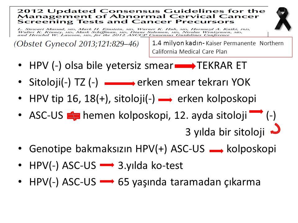 HPV (-) olsa bile yetersiz smear TEKRAR ET Sitoloji(-) TZ (-) erken smear tekrarı YOK HPV tip 16, 18(+), sitoloji(-) erken kolposkopi ASC-US hemen kol